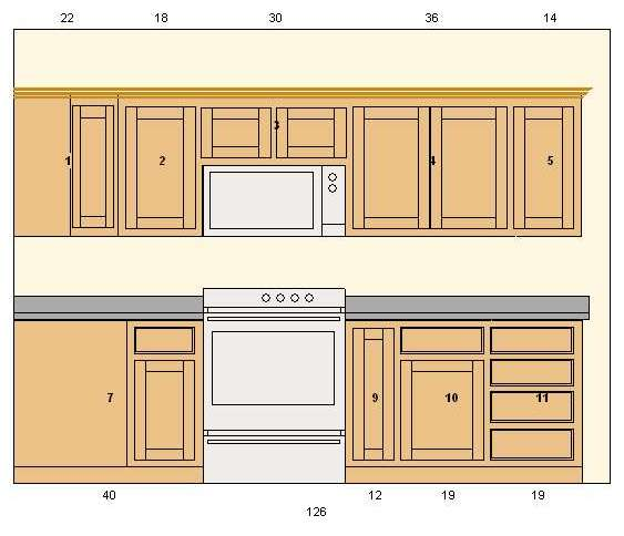 Cabinet Planner Combined Samples